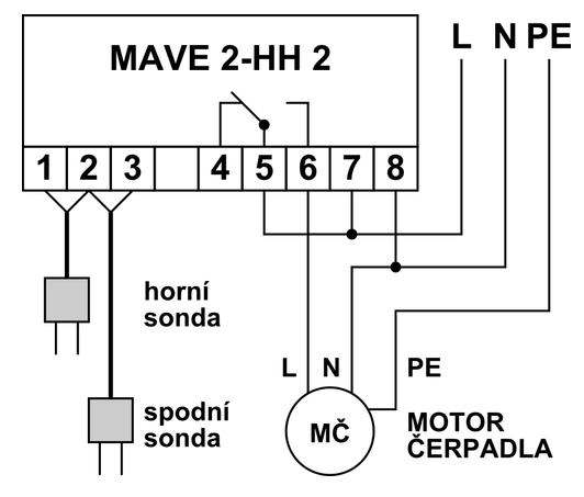 MAVE 2-HH2